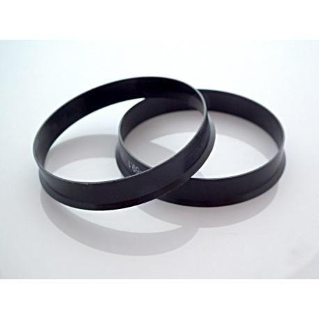 Pierścienie centrujące